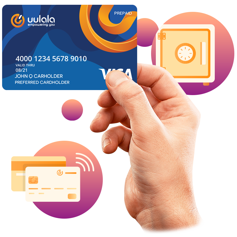 Hand holding Uulala Mastercard debit card with banking icons near it